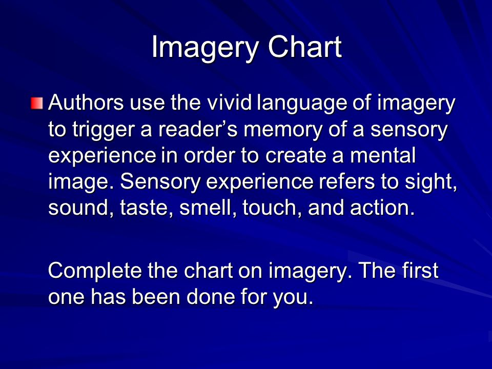 Imagery Chart