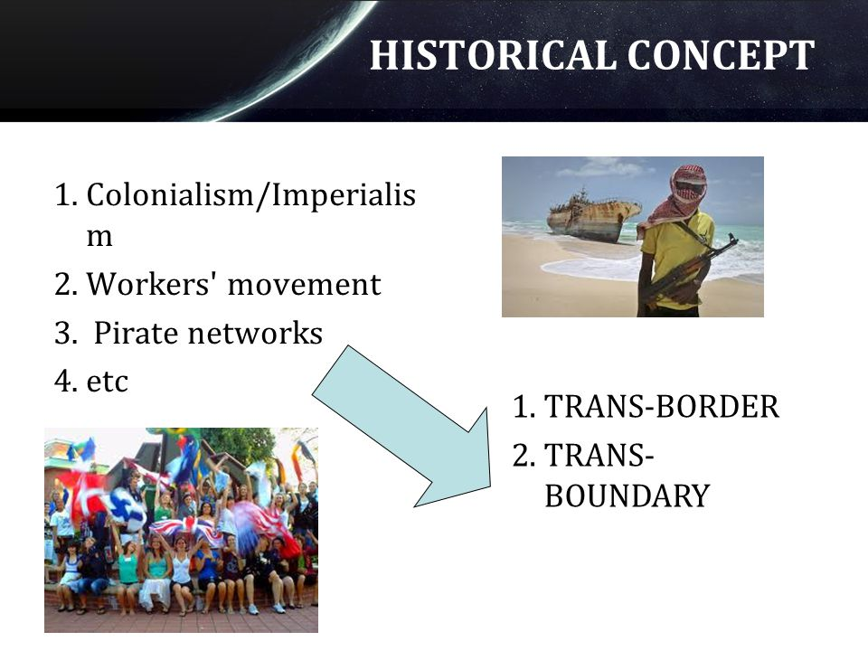 HISTORICAL CONCEPT Colonialism/Imperialism Workers movement
