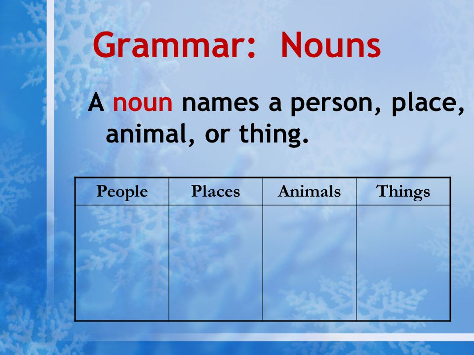 Grammar: Nouns A noun names a person, place, animal, or thing. People