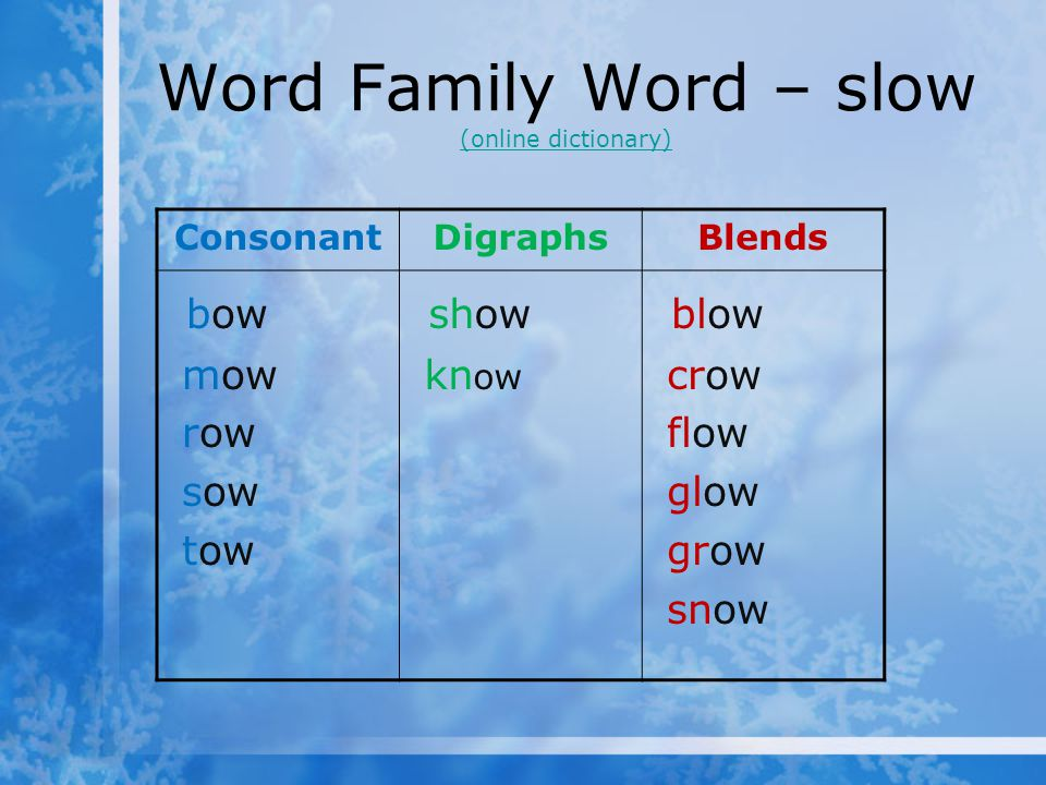 Word Family Word – slow (online dictionary)
