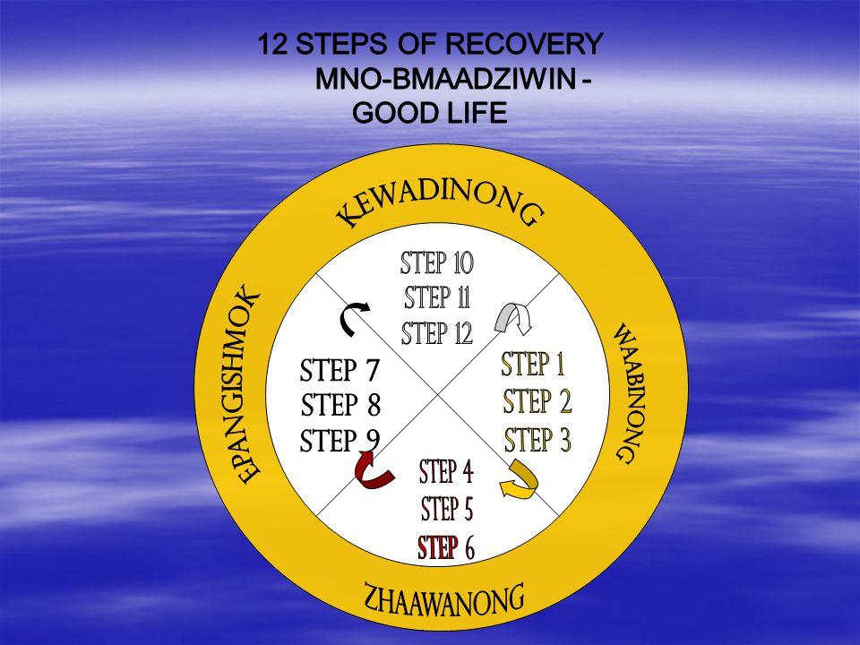 MNO-BMAADZIWIN - GOOD LIFE