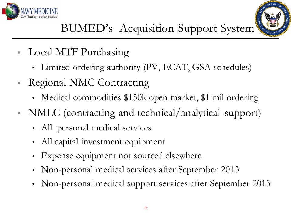 BUMED's Acquisition Support System