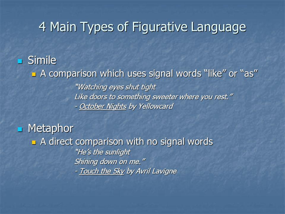 4 Main Types of Figurative Language