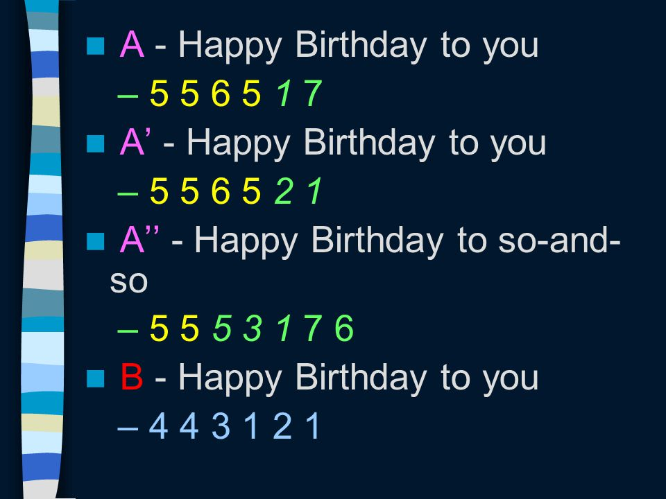 A - Happy Birthday to you