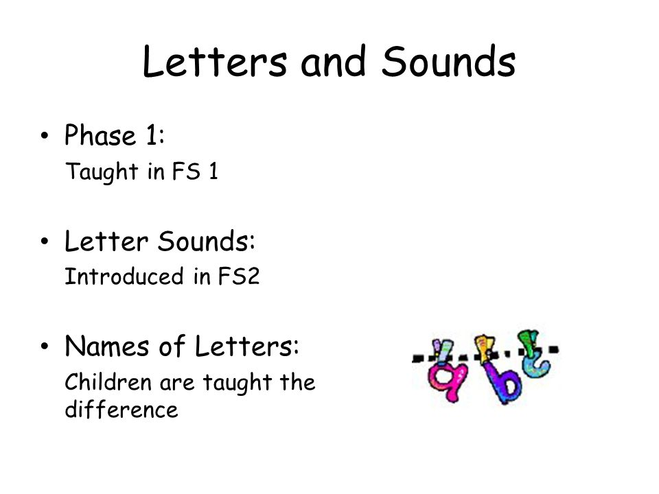 Letters and Sounds Phase 1: Letter Sounds: Names of Letters: