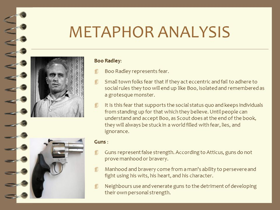 METAPHOR ANALYSIS Boo Radley: Boo Radley represents fear.