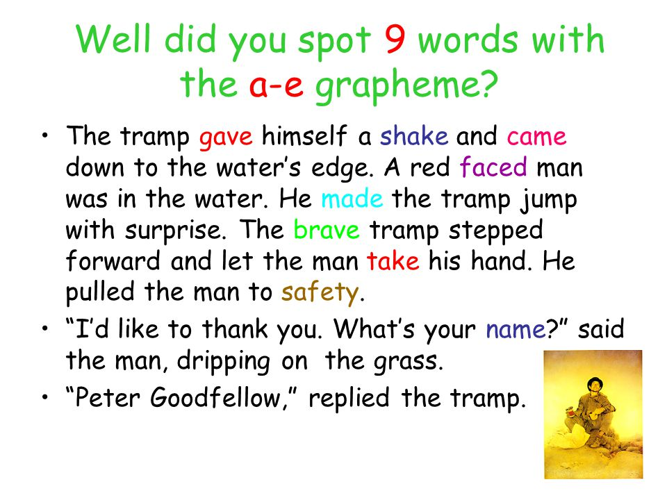 Well did you spot 9 words with the a-e grapheme