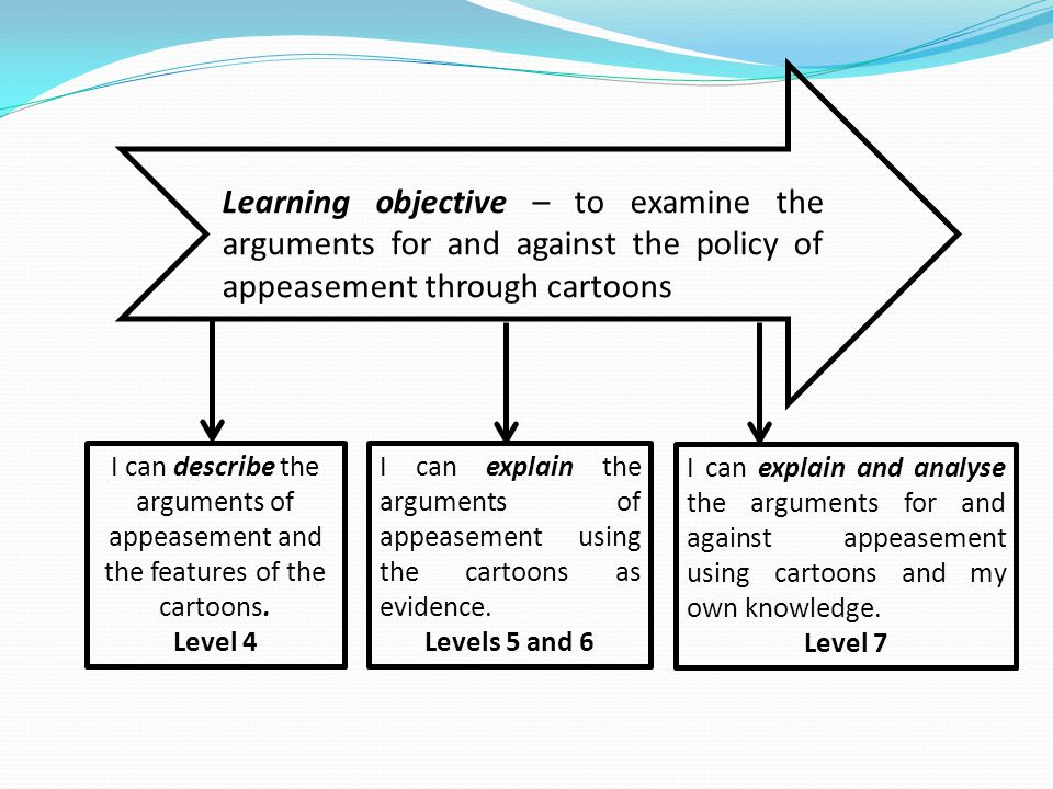 Learning objective – to examine the arguments for and against the policy of appeasement through cartoons