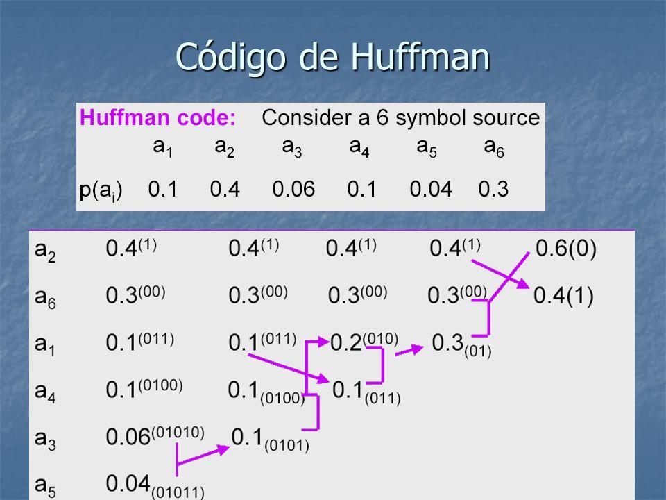 Código de Huffman