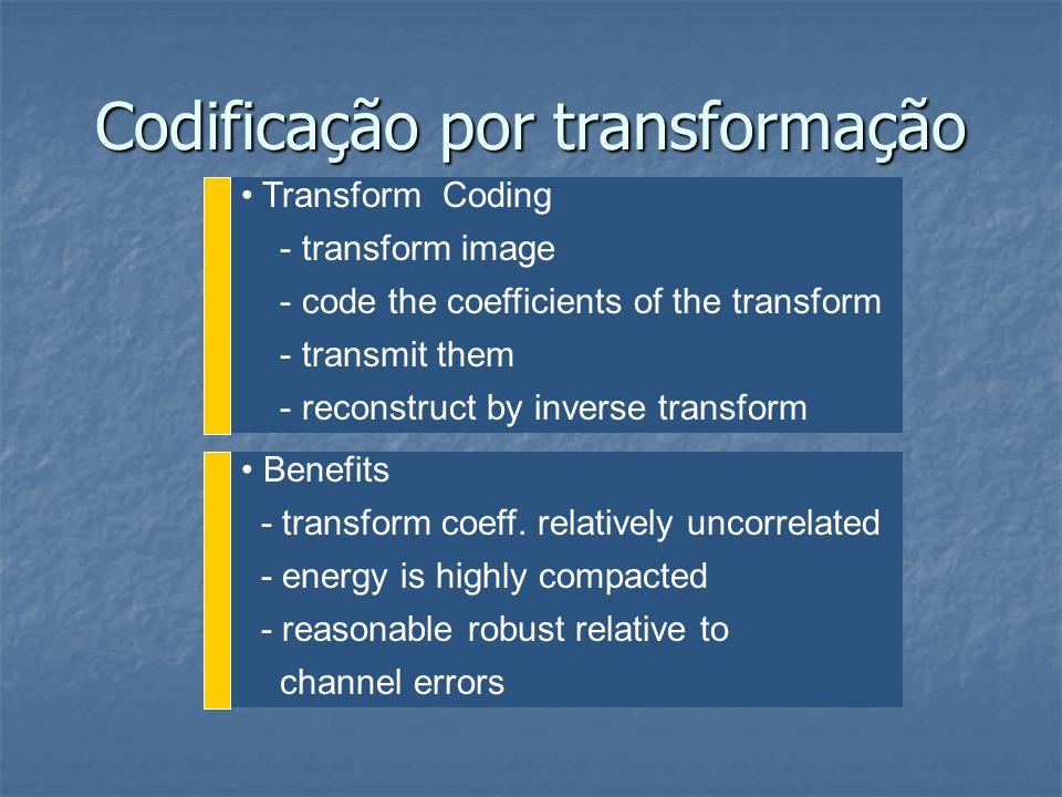 Codificação por transformação