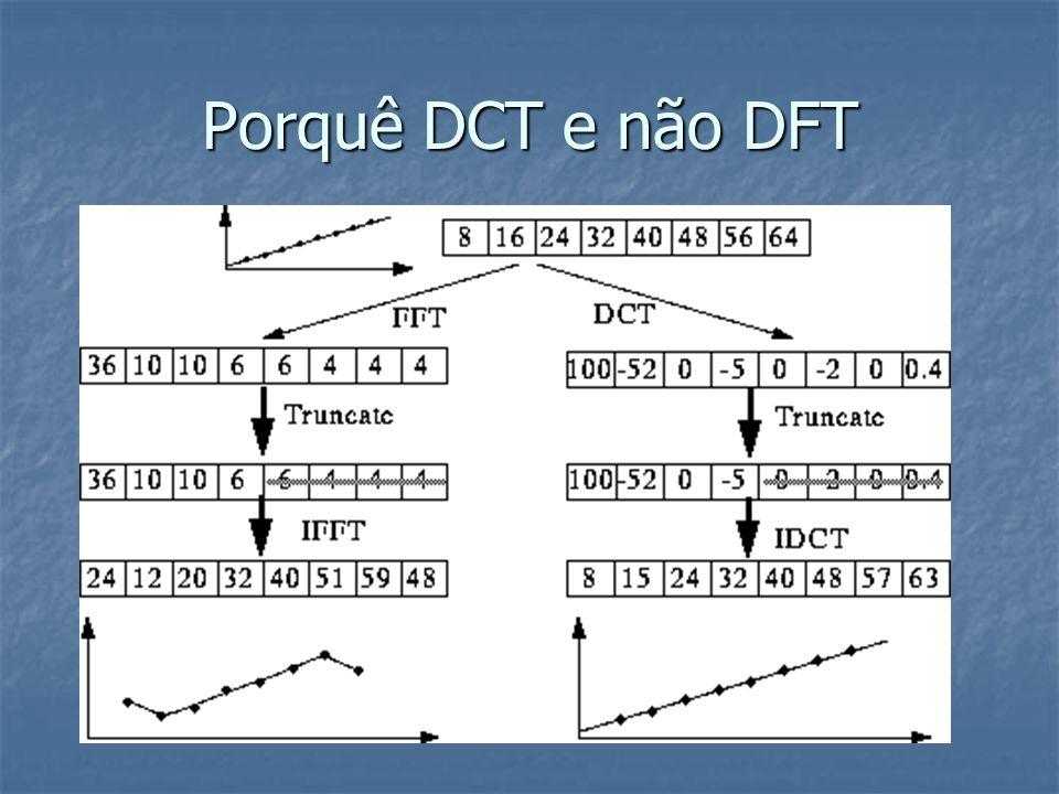 Porquê DCT e não DFT
