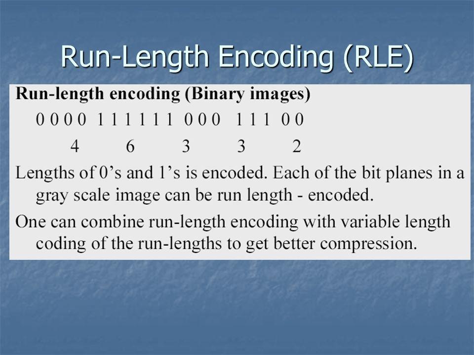 Run-Length Encoding (RLE)