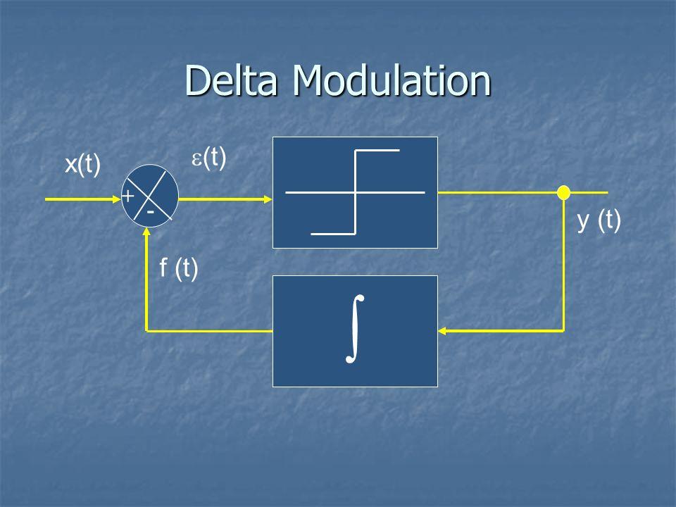 Delta Modulation  + - f (t) y (t) x(t) (t)