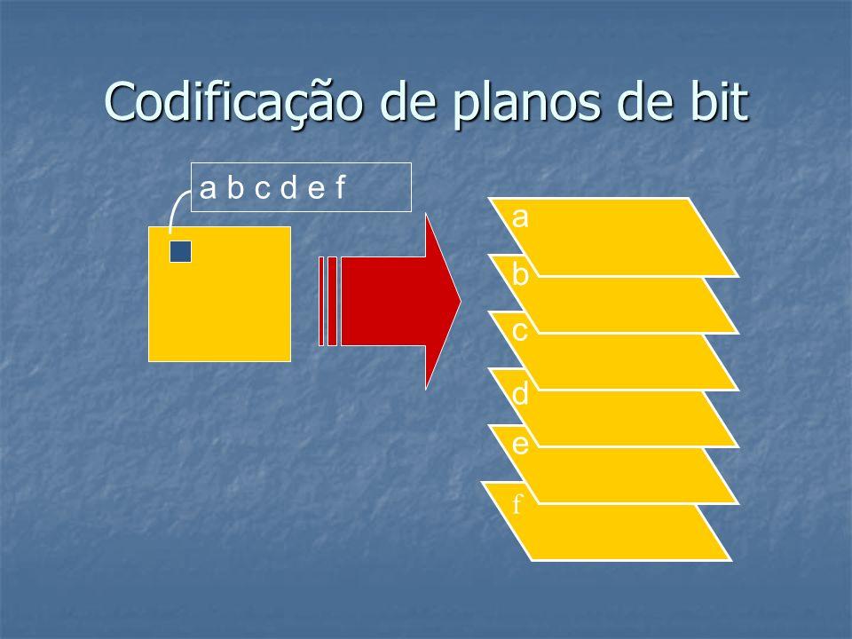 Codificação de planos de bit