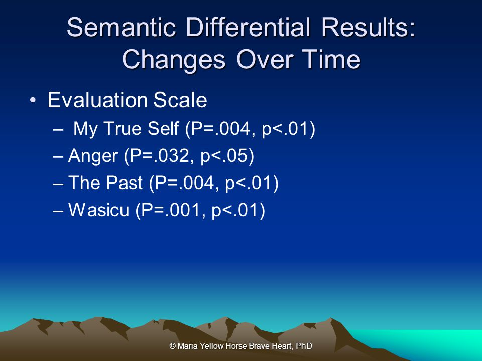 Semantic Differential Results: Changes Over Time