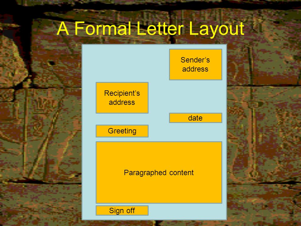 A Formal Letter Layout Sender's address Recipient's address date