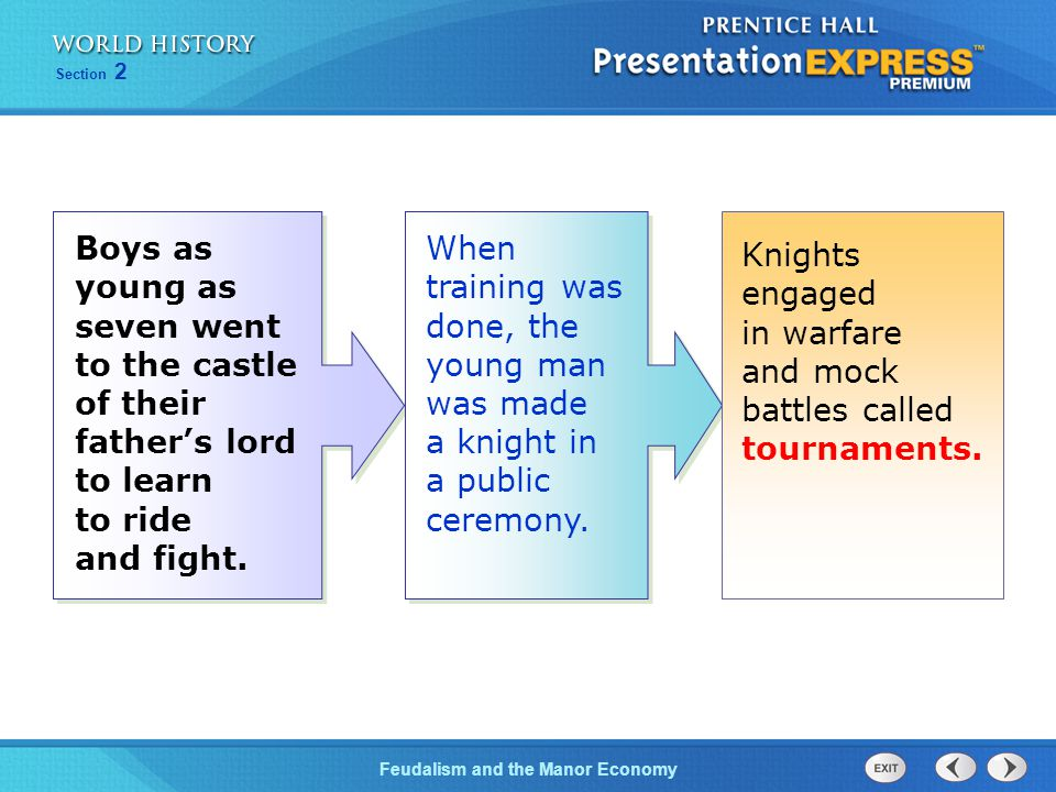 Knights engaged in warfare and mock battles called tournaments.