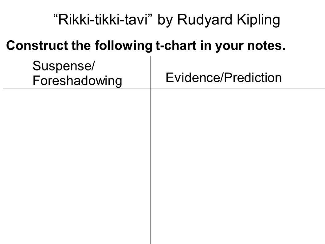 Rikki-tikki-tavi by Rudyard Kipling