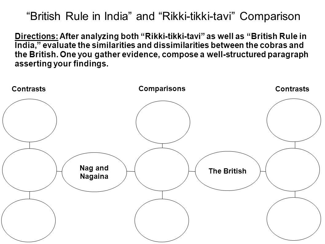 British Rule in India and Rikki-tikki-tavi Comparison