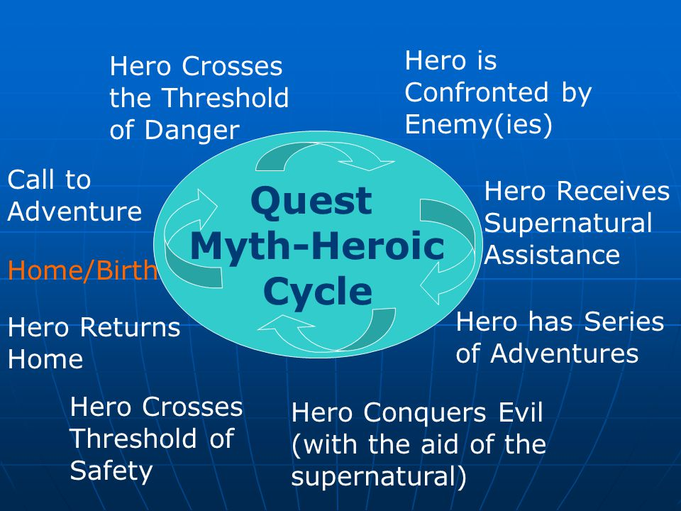 Quest Myth-Heroic Cycle