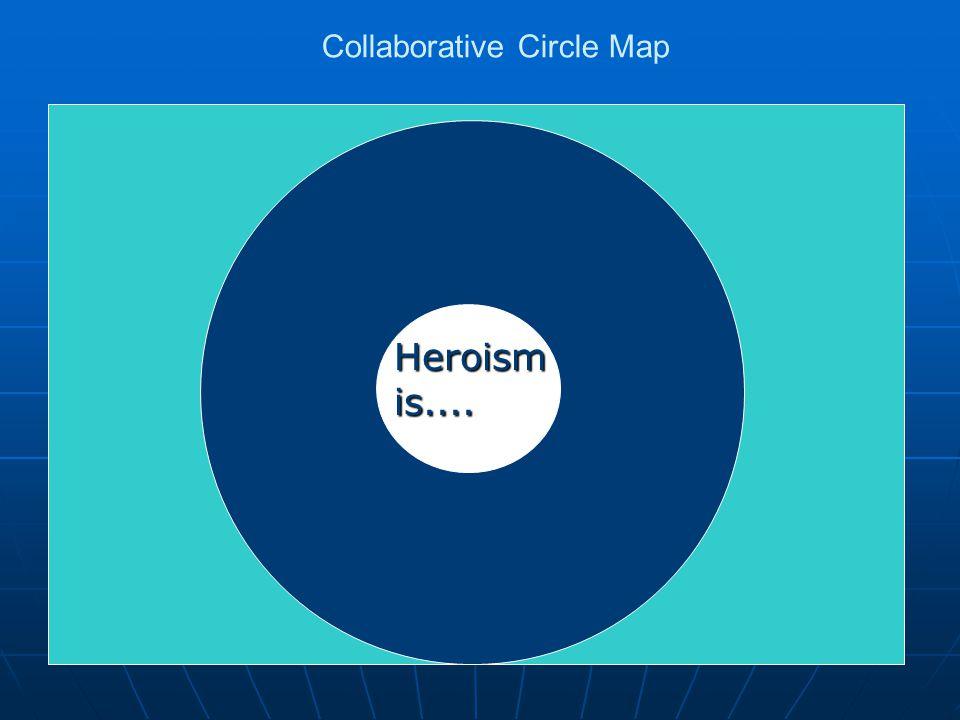 Collaborative Circle Map