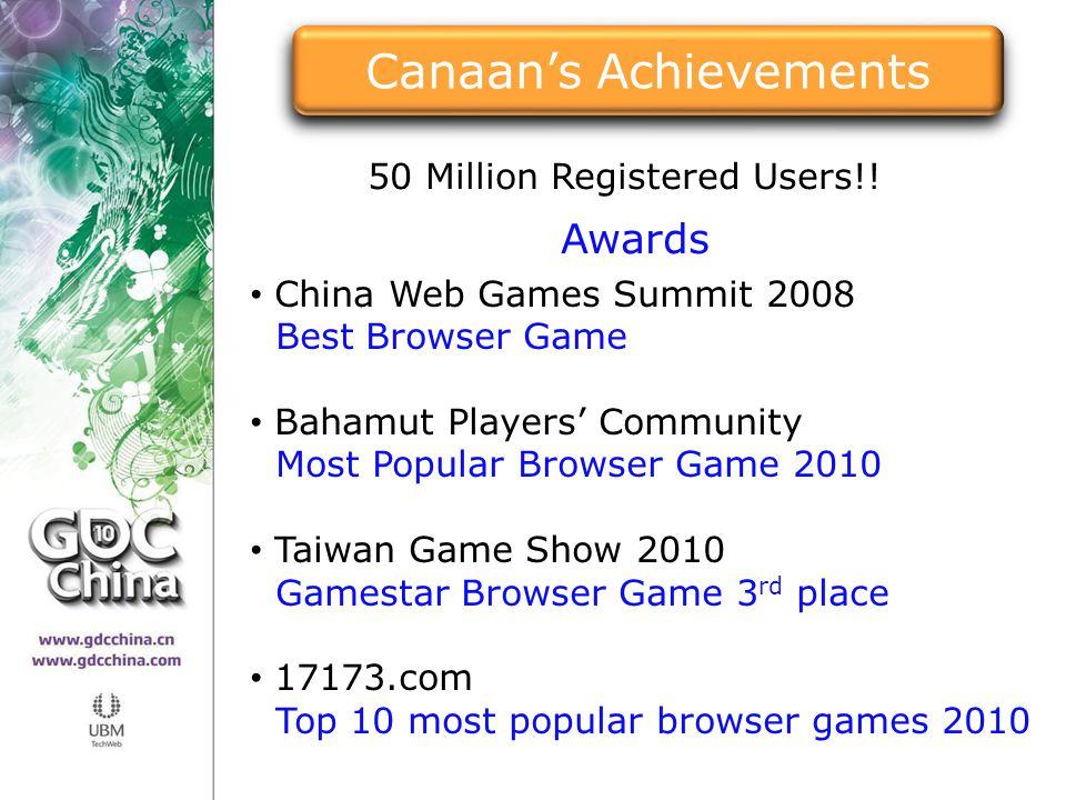 Canaan's Achievements