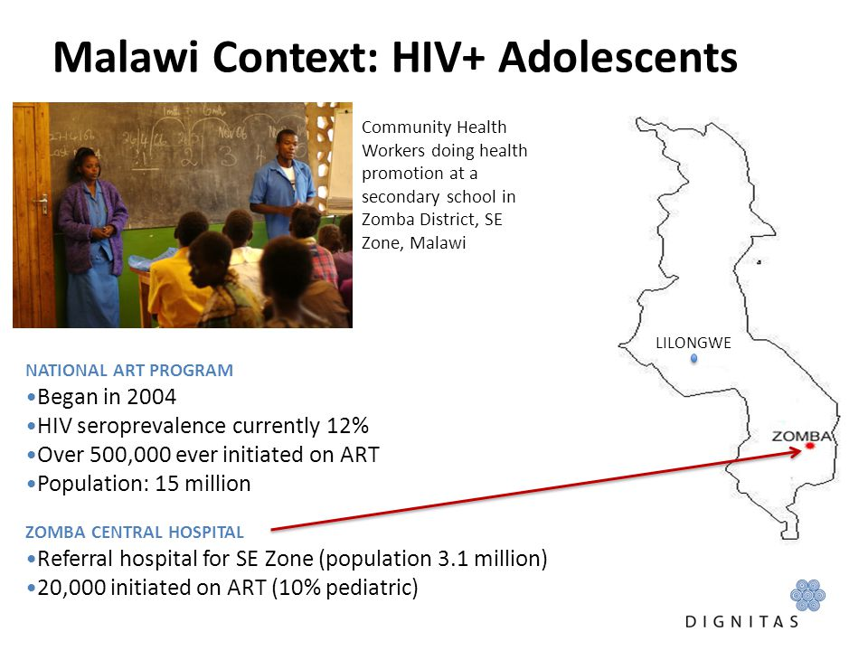 Malawi Context: HIV+ Adolescents