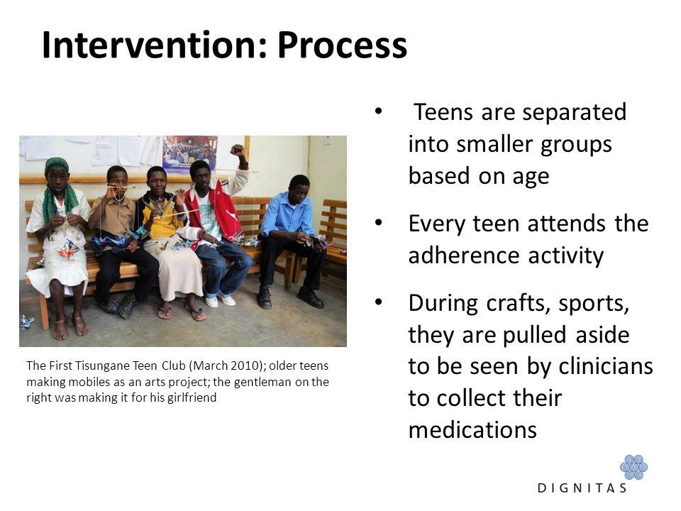 Intervention: Process
