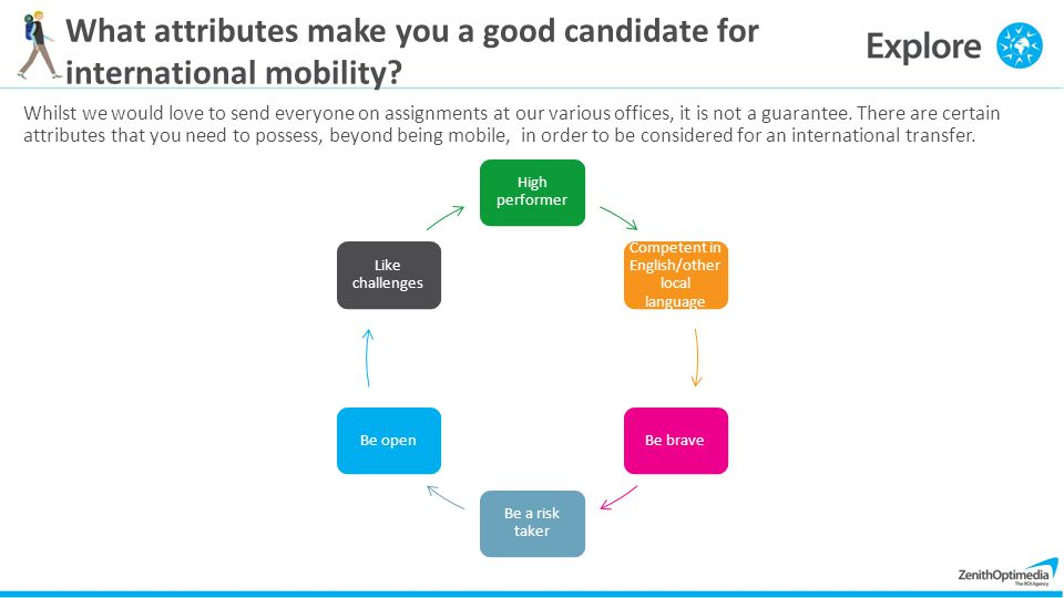 What attributes make you a good candidate for international mobility