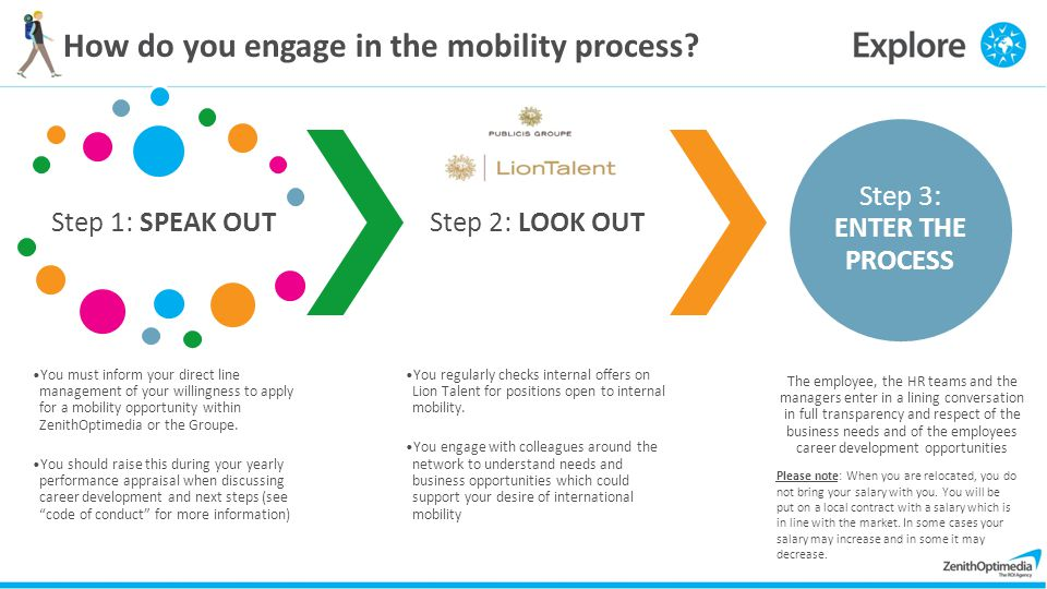 How do you engage in the mobility process