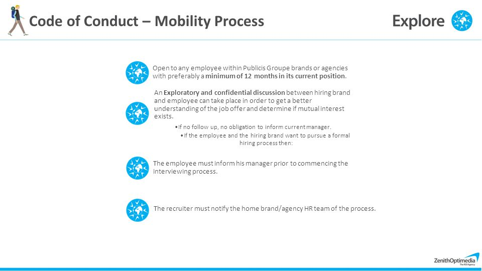 Code of Conduct – Mobility Process