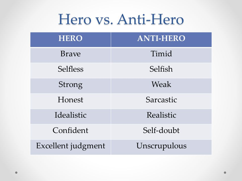 Hero vs. Anti-Hero HERO ANTI-HERO Brave Timid Selfless Selfish Strong