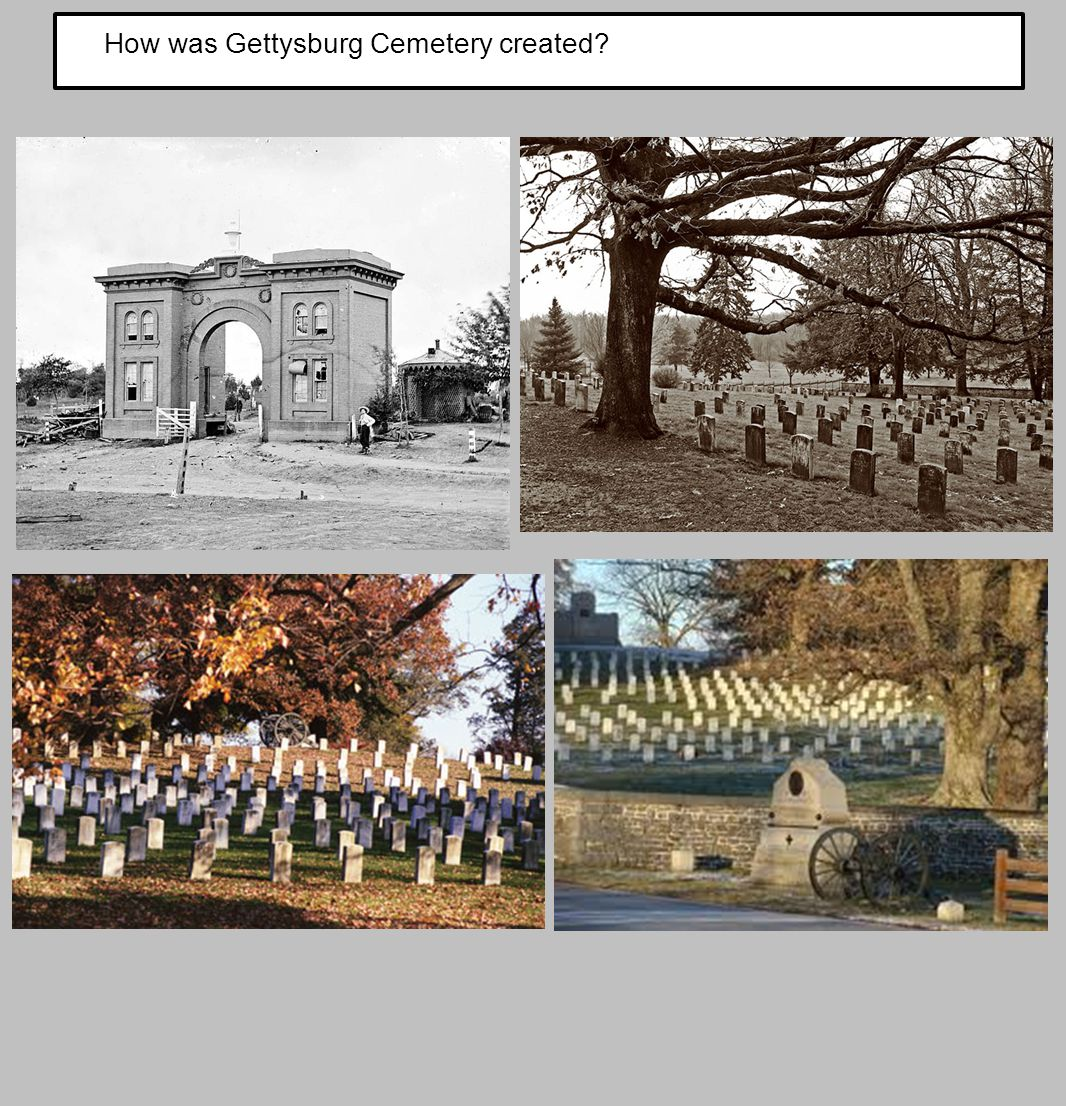 How was Gettysburg Cemetery created