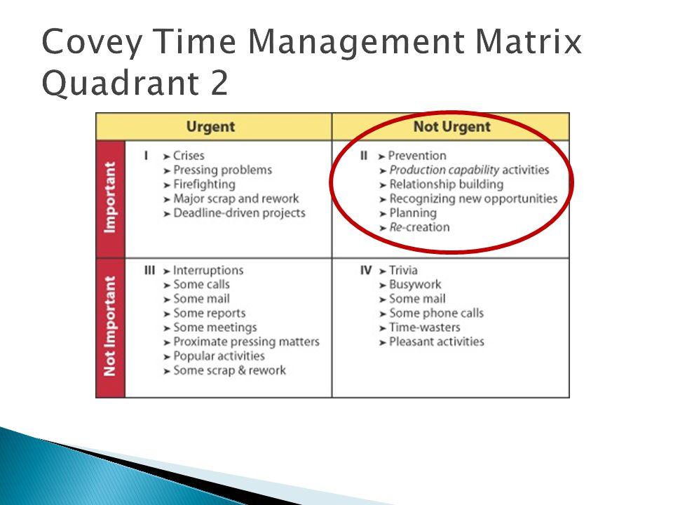 Covey Time Management Matrix Quadrant 2