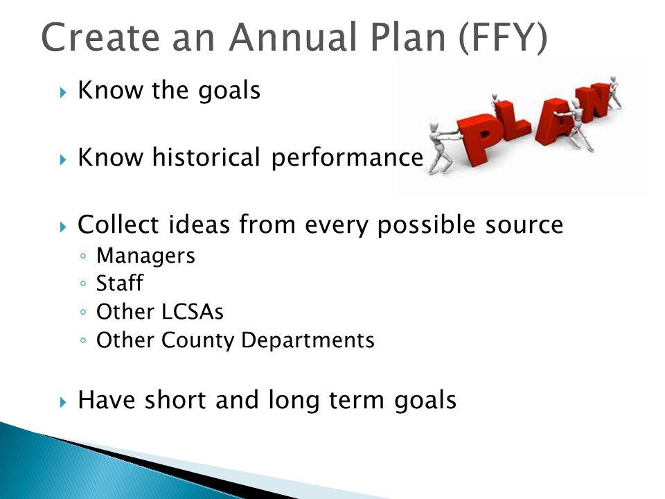 Create an Annual Plan (FFY)