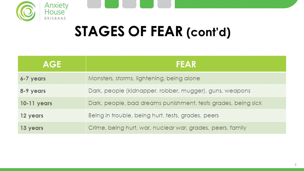 STAGES OF FEAR (cont'd)