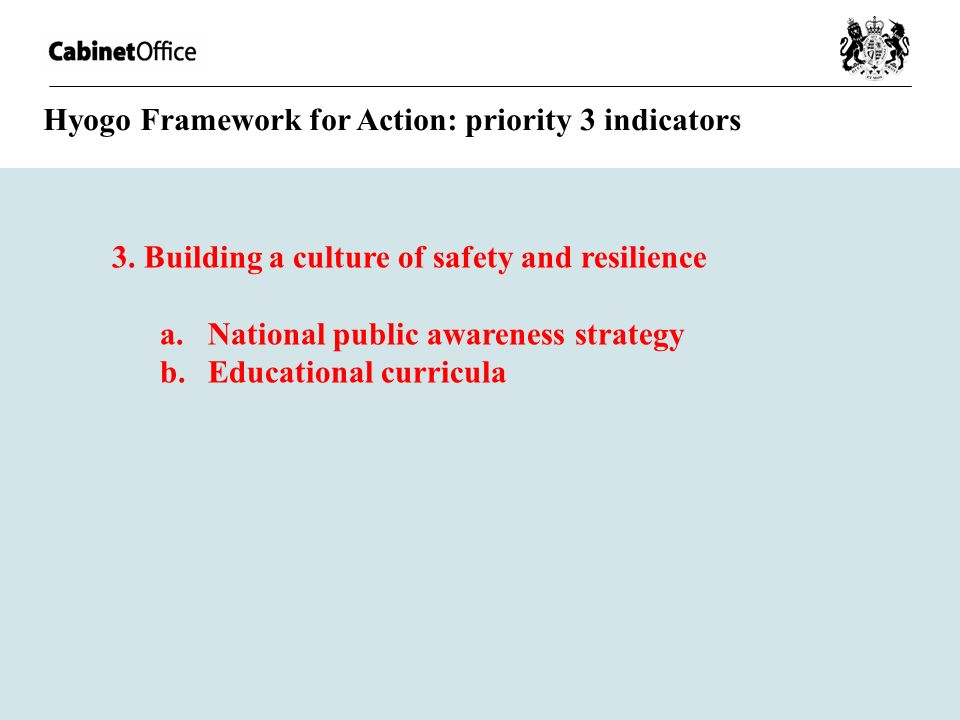 Hyogo Framework for Action: priority 3 indicators