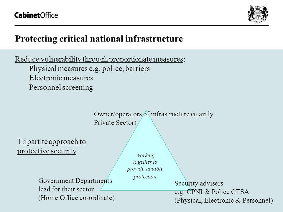 Protecting critical national infrastructure