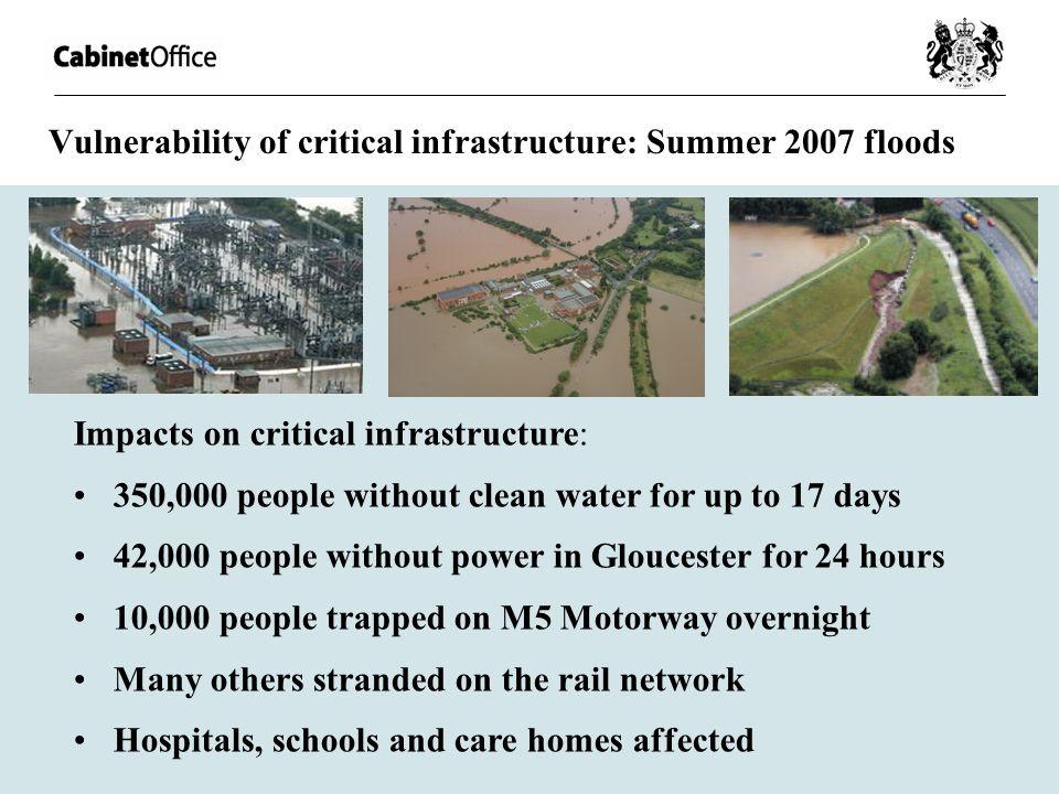Vulnerability of critical infrastructure: Summer 2007 floods