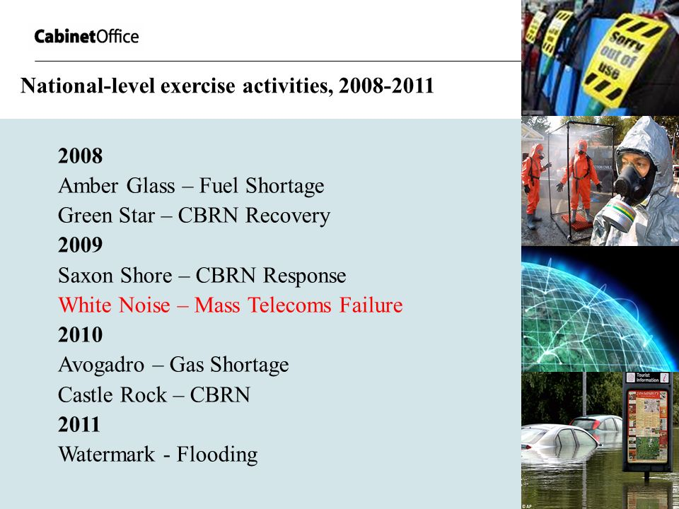 National-level exercise activities, 2008-2011