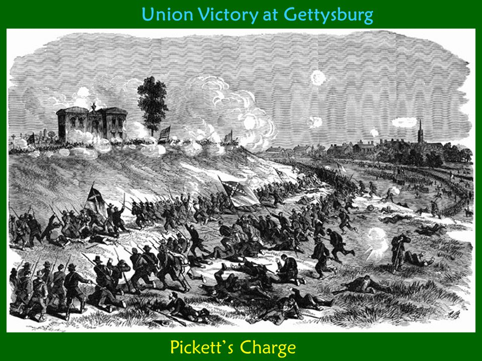 Union Victory at Gettysburg