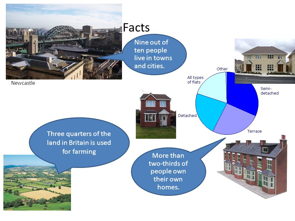 Facts Nine out of ten people live in towns and cities.