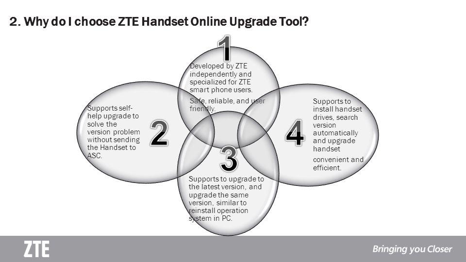 2. Why do I choose ZTE Handset Online Upgrade Tool