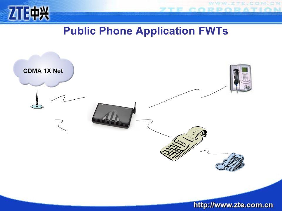 Public Phone Application FWTs