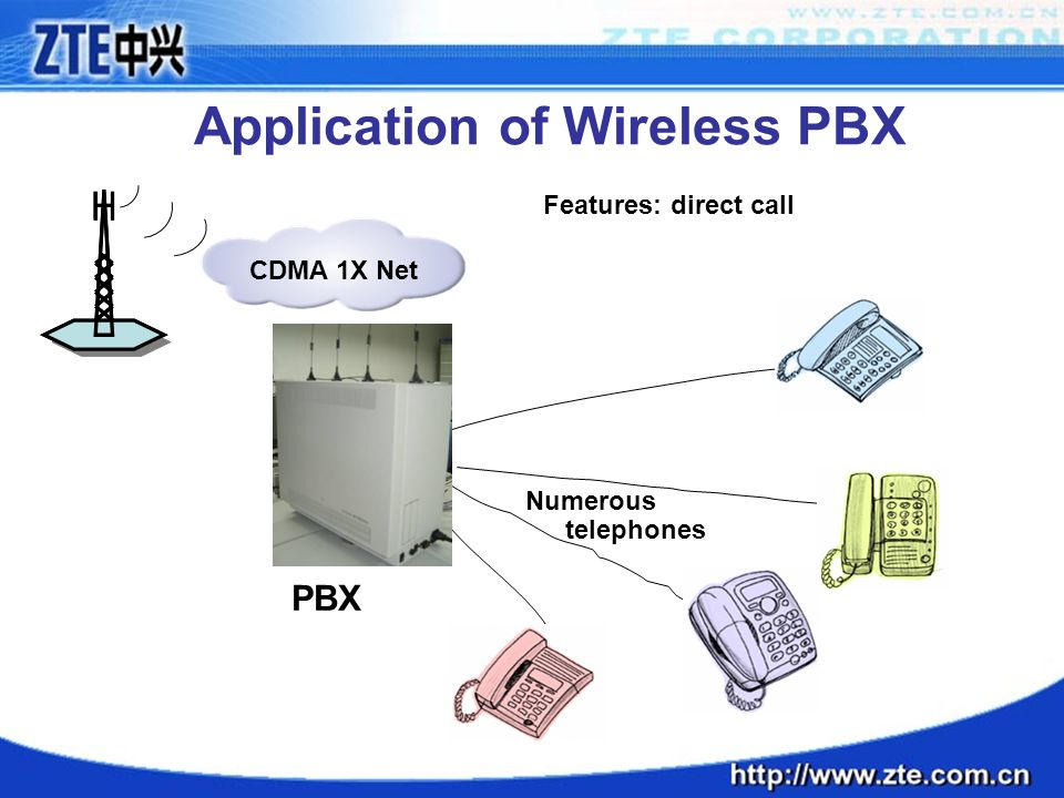 Application of Wireless PBX