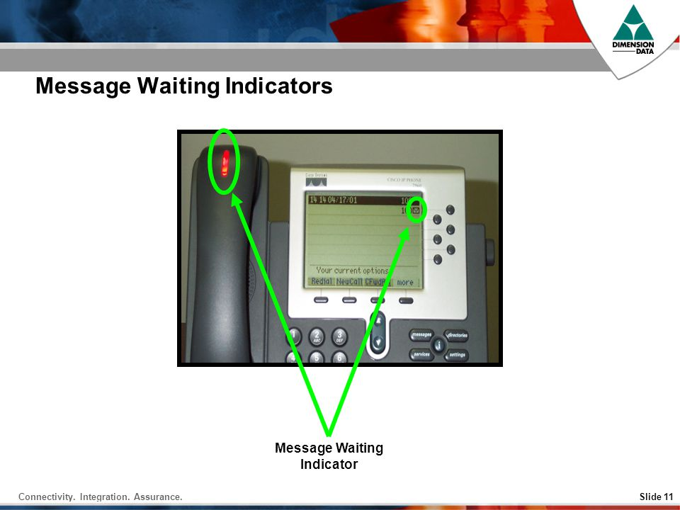Message Waiting Indicators