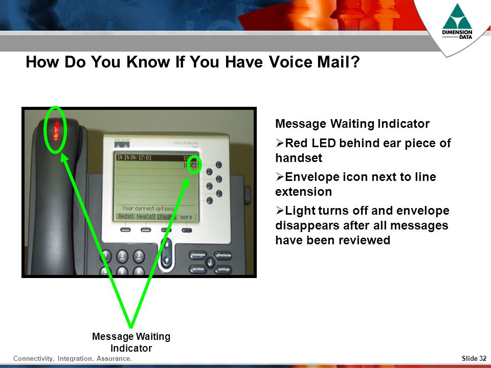How Do You Know If You Have Voice Mail