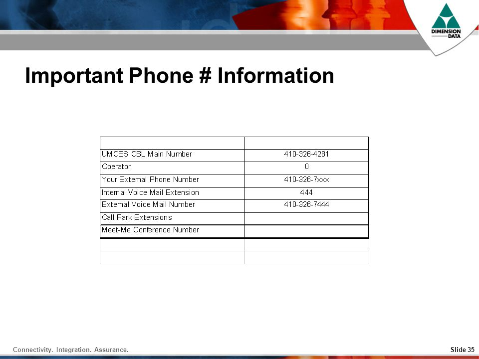 Important Phone # Information