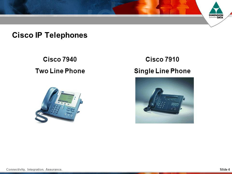 Cisco IP Telephones Cisco 7940 Two Line Phone Cisco 7910