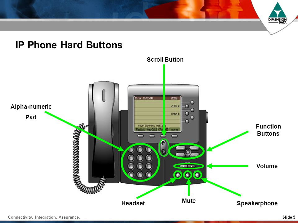 IP Phone Hard Buttons Scroll Button Alpha-numeric Pad Function Buttons